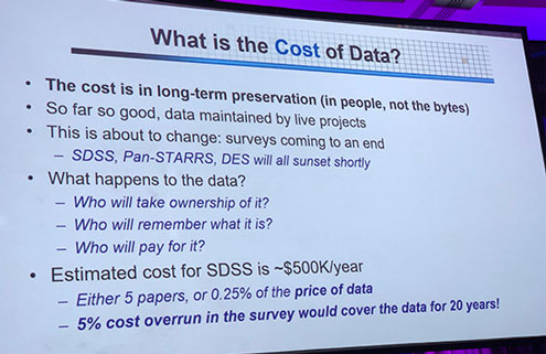 The initial survey cost is a sunk cost but future research papers still make progress  (Source: Alex Szalay at 233rd AAS meeting)