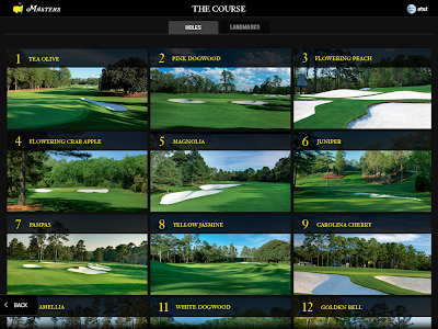 US Masters iPad app - hole by hole index