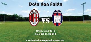 Data dan Fakta Liga Fantasia Serie A AC Milan vs Crotone Fantasi Manager Indonesia