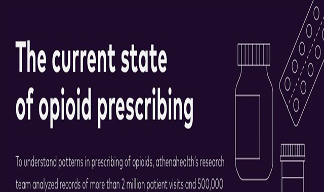 the-current-state-of-opioid-prescribing