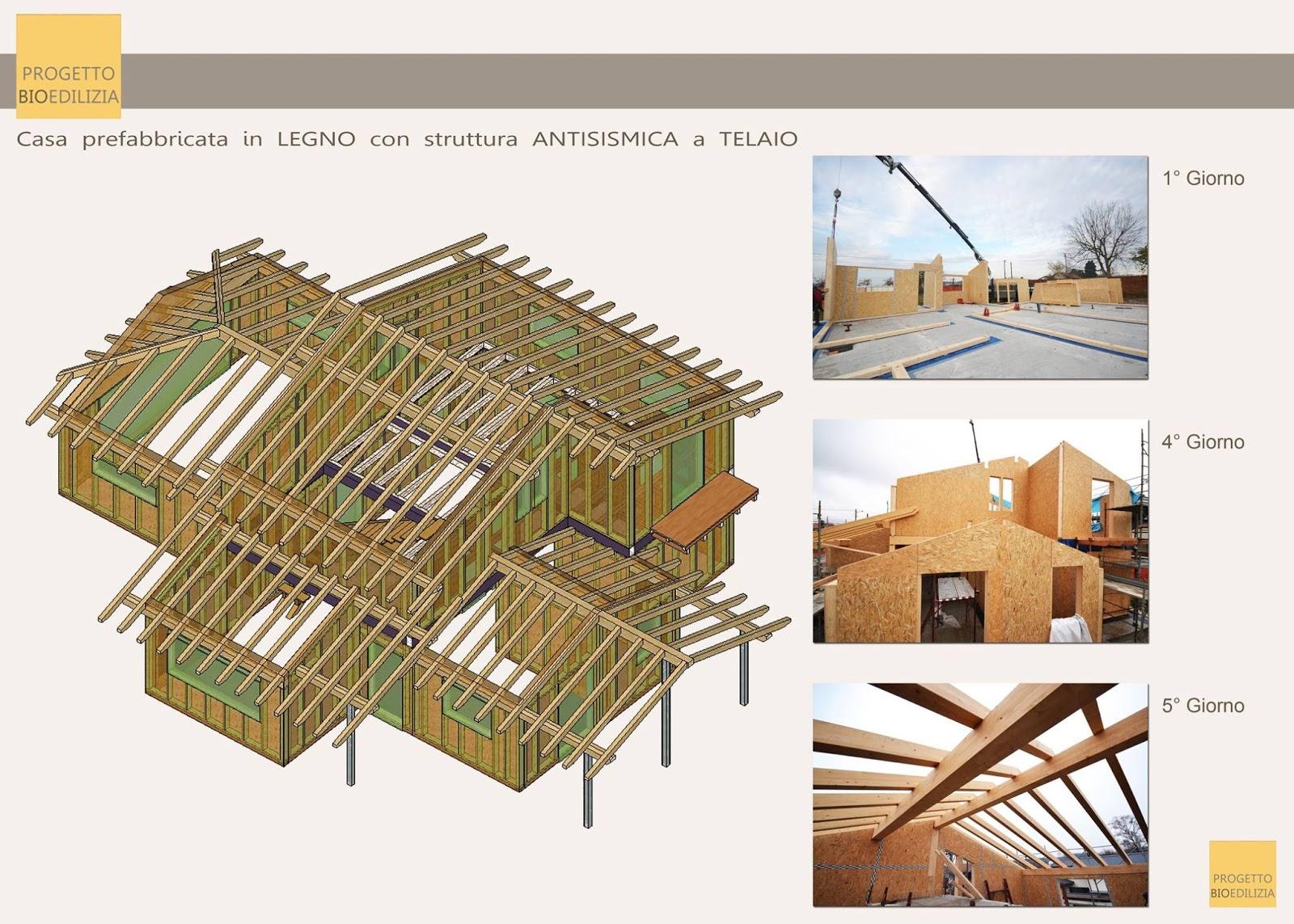 Bioedilizia case prefabbricate ecologiche - Quanto costa costruire una casa in legno ...