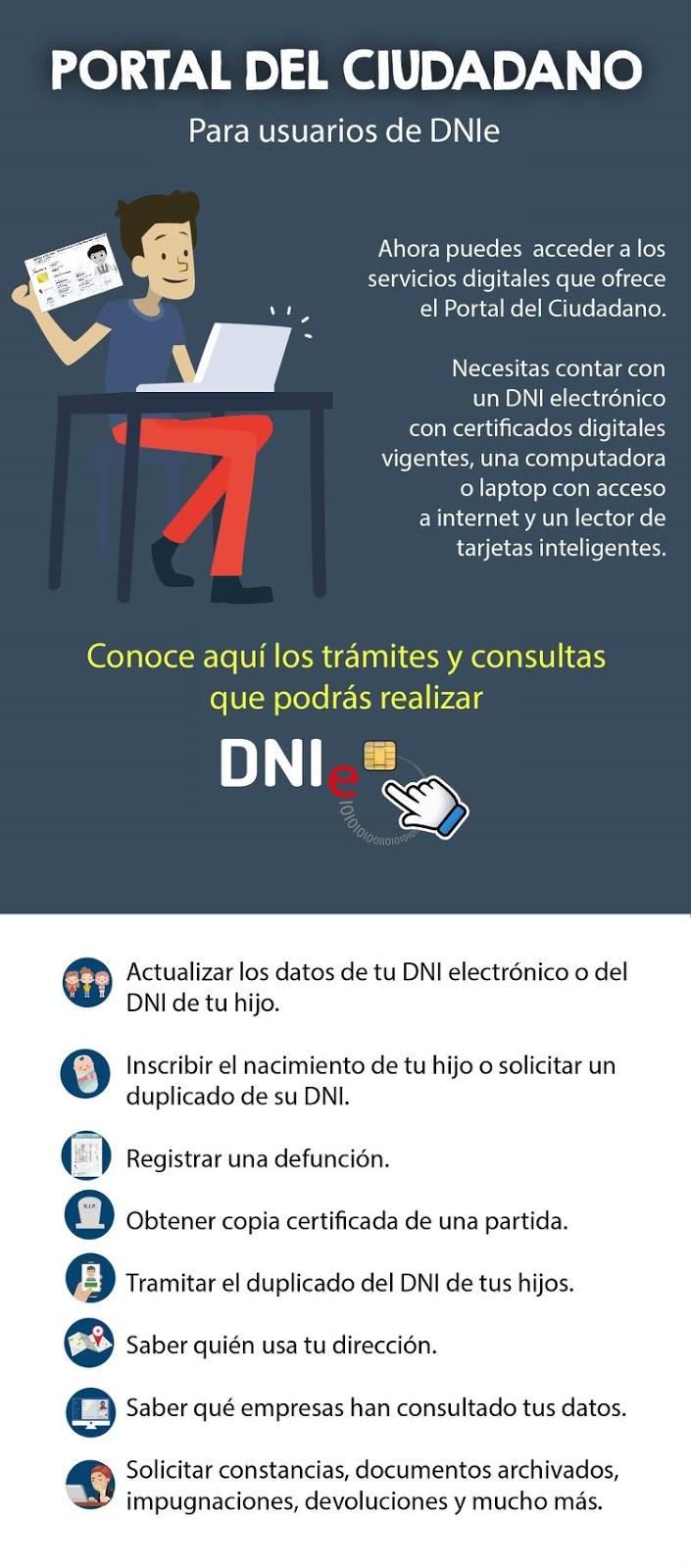 RENIEC - Los Trámites En Línea Que Puedes Hacer Con El DNI Electrónico (DNIe)