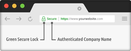 SSL Secure IDwebhost