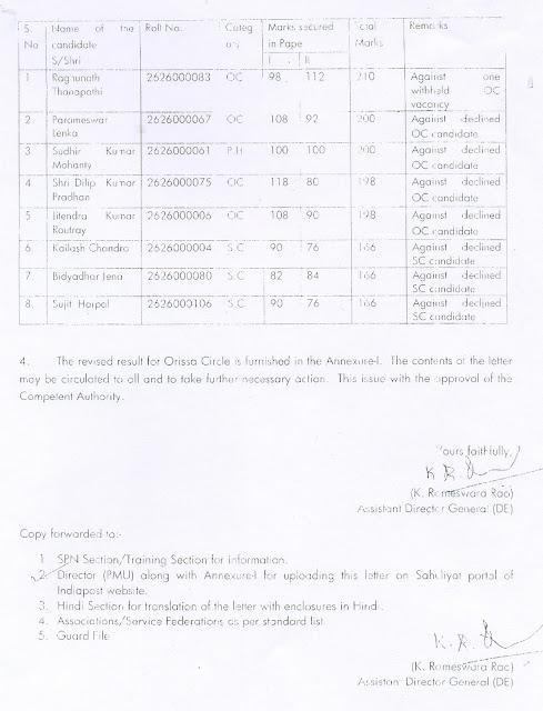 AIPEU,Gr.-C Bhubaneswar, Odisha: November 2011
