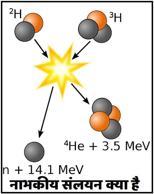 Nuclear Fusion या नाभकीय संलयन क्या है