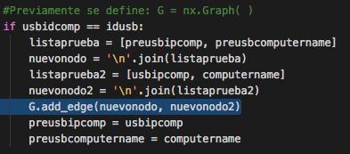 Porción de código que dibuja los arcos de los grafos imagen