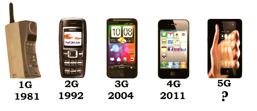 Evolution of Network from 1G t...
