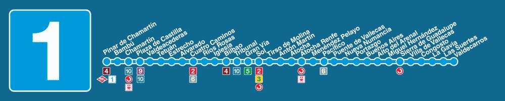 Línea 1 (azul) del Metro de Madrid