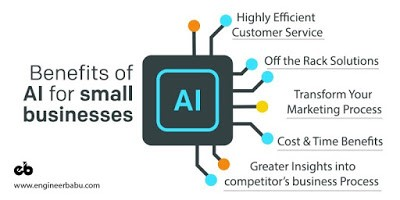 Grow with AI, SMEs