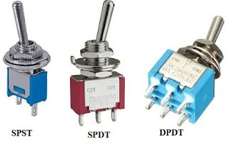 Gambar-jenis-saklar-toggle-switch