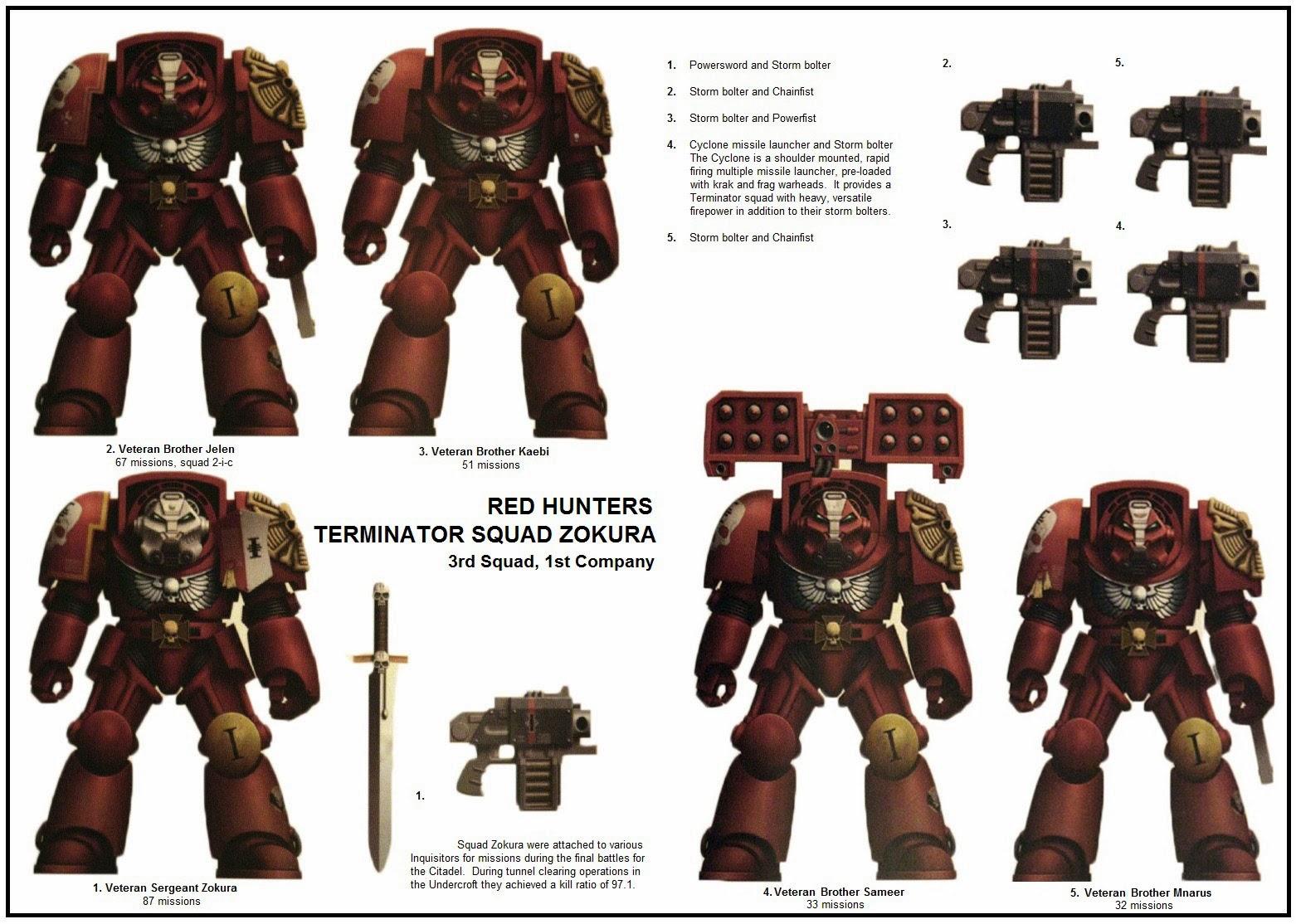 Forgeworld Chapter Tactics Updated Faeit 212 Warhammer