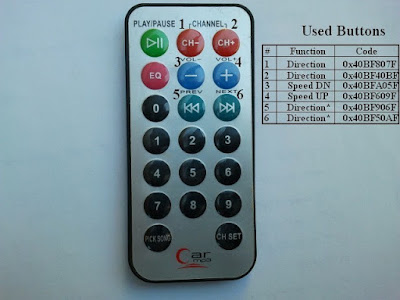 NEC IR remote control codes for stepper motor