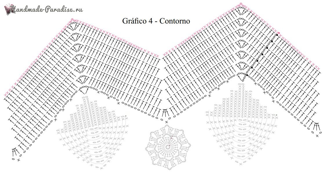 Звездный коврик с розочками крючком. Схемы вязания (2)