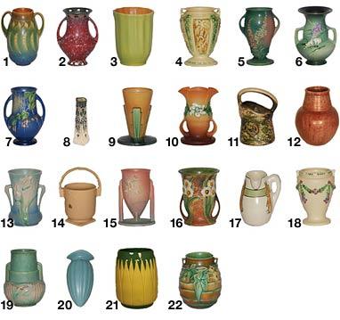 Antiques Attic Roseville Pottery A Z
