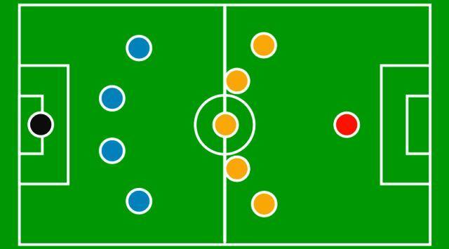 Formasi 4-5-1