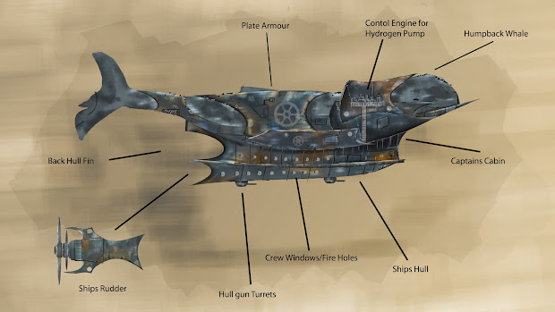 List Of Synonyms And Antonyms Word Leviathan Airship