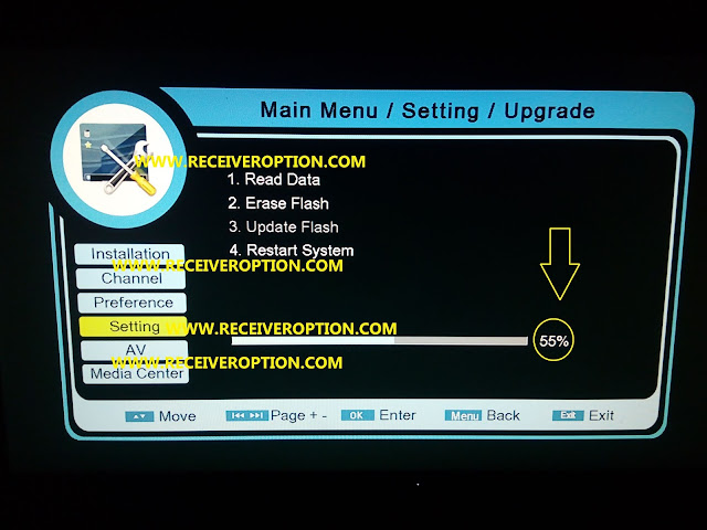 PROTOCOL 4MB 1506G HD RECEIVERS POWERVU KEY SOFTWARE NEW UPDATE