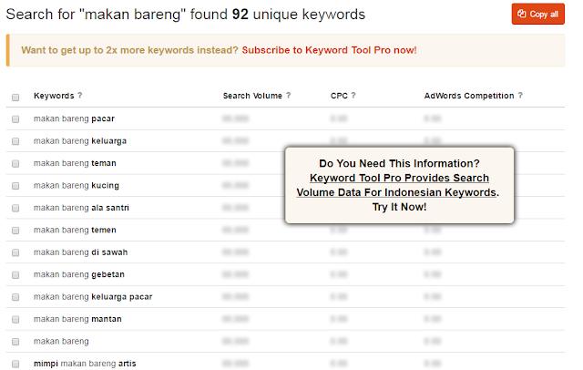 8 Situs Riset Keyword Gratis untuk Google dengan Keyword Tool