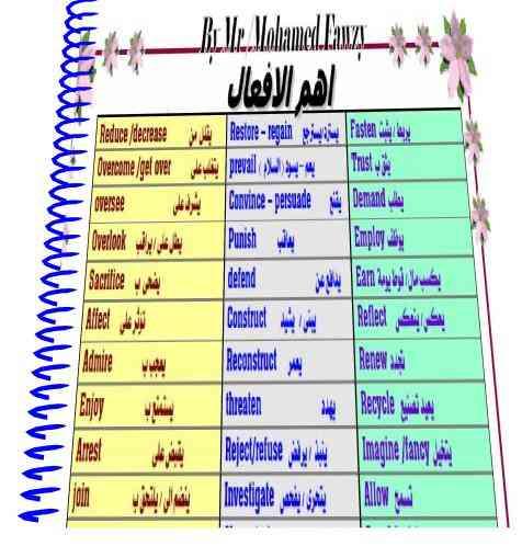 مذكرة كلمات الترجمة للصف الثالث الثانوي 2019 مستر محمد فوزي