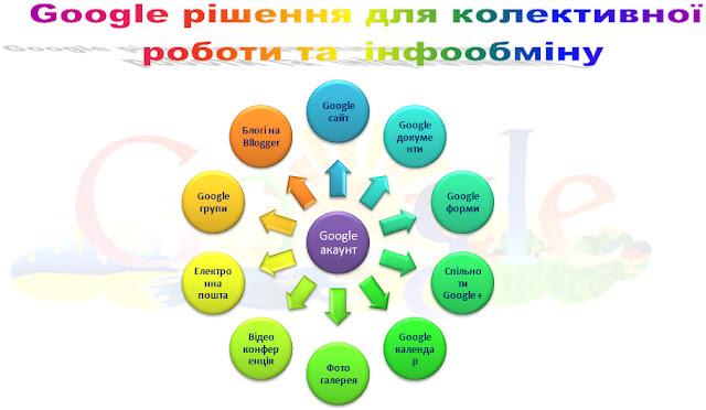 https://drive.google.com/file/d/0B7YluNs8rMekTkVRMWoyTnI2QWc/view?usp=sharing