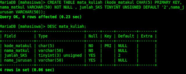 Belajar Mysql Part 15 Menambah Data Ke Dalam Table Mysql Insert Blc Telkom