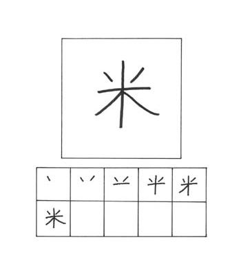 kanji beras