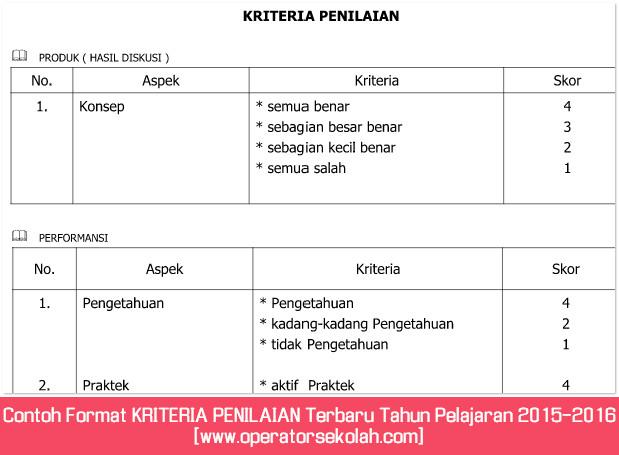 Contoh Format KRITERIA PENILAIAN Terbaru Tahun Pelajaran 2015-2016 [www.operatorsekolah.com]