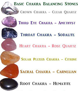 chakras and crystals - on woodland road young living essential oils