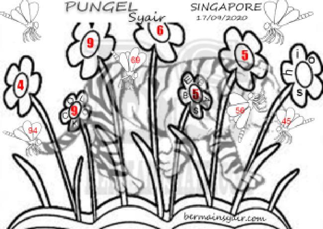 Kode syair Singapore Kamis 17 September 2020 263