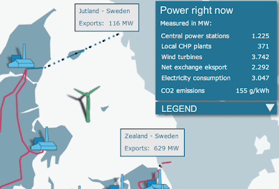 123% wind power by denmark