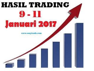 rahasia hasil belajar trading investasi saham forex sonytrade surabaya jakarta