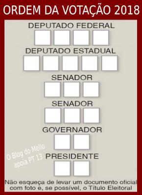 Ordem de votação em 2018