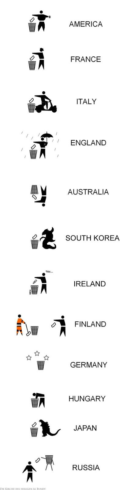 Wegwerfgesellschaft der Nationen lustig