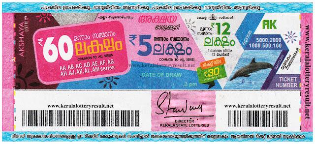 Buy Akshaya Kerala Lottery Online