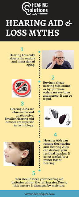 infographic on myths about hearing loss and aids