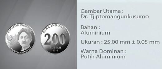 Rp 200 bergambar Tjiptomangunkusumo (uang logam)