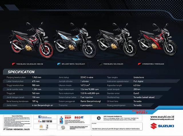 Spesifikasi, Harga dan Pilihan Warna dari Suzuki Satria F150 Injeksi