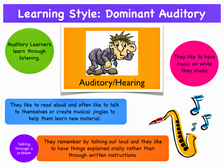Visual, Auditory or Kinesthetic: What's Your Learning Style ?