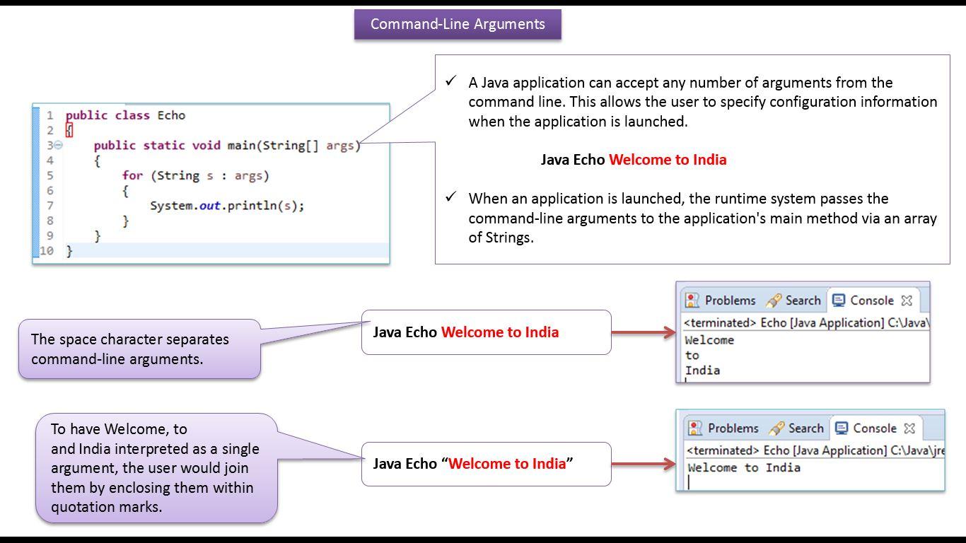 Java ee java tutorial command line arguments in java java java tutorial command line arguments in java java command line arguments baditri Gallery