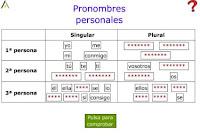 http://www.juntadeandalucia.es/averroes/centros-tic/41009470/helvia/aula/archivos/repositorio/0/174/html/interactivo/datos/01_Lengua/act/U05/0504_02.htm