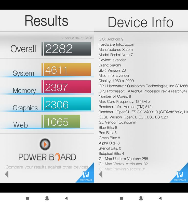 Benchmark Basemark OS II Xiaomi Redmi Note 7