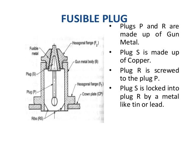Fusible Plug