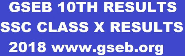 GSEB SSC Results