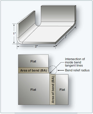 Folding a Box (Sheet Metal Layout and Forming)