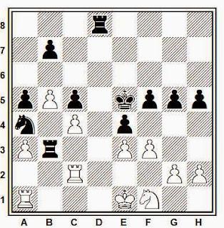 Partida de ajedrez Max Euwe - Samuel Reshevsky, posición después de 34...Tb3