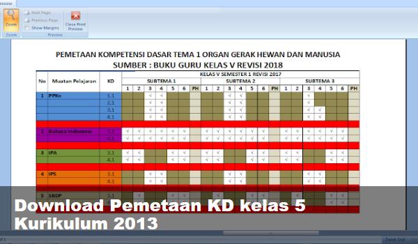 Download Pemetaan KD kelas 5 Kurikulum 2013 Revisi 2017