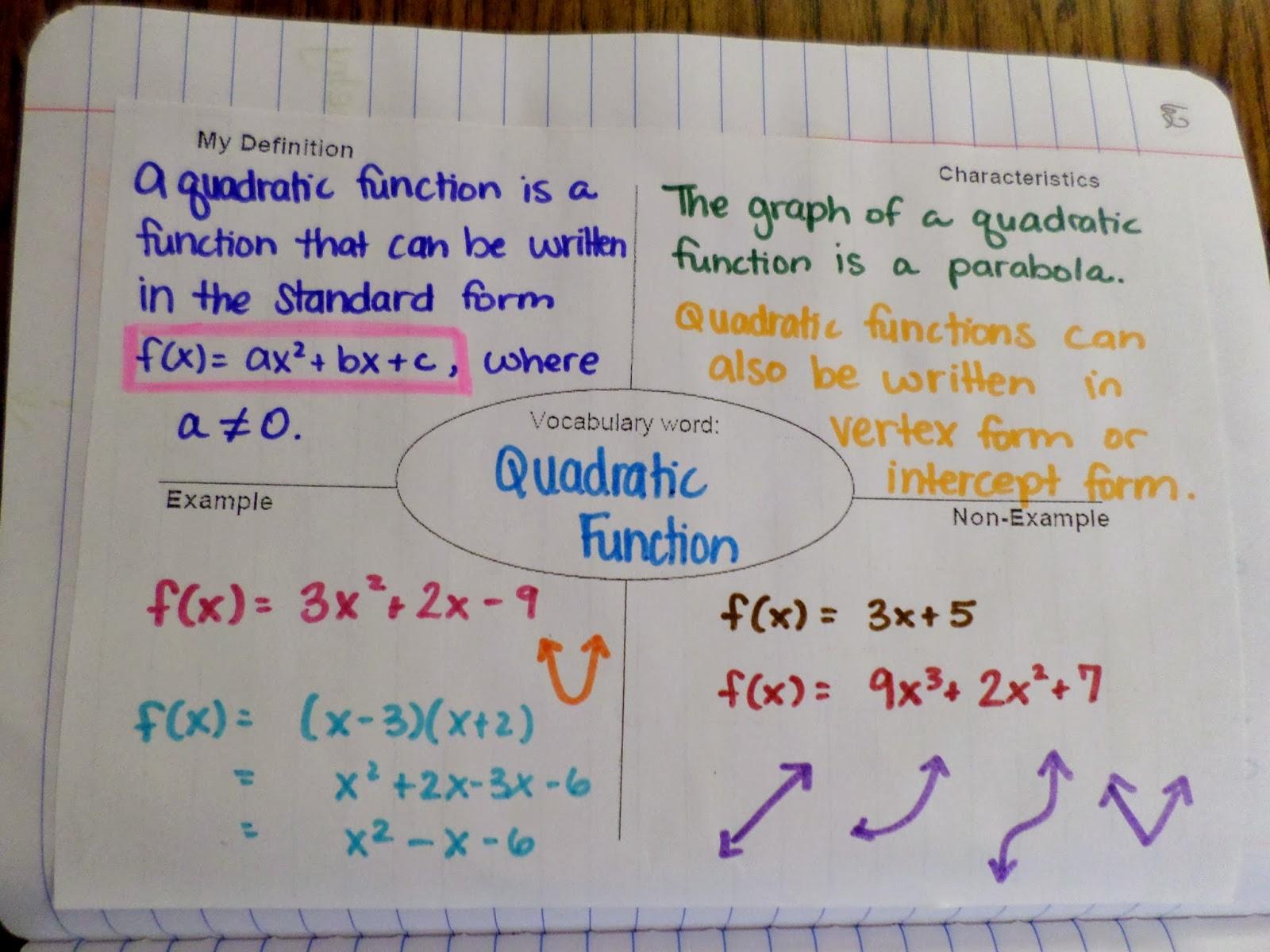 Math Love Wax Paper Parabolas