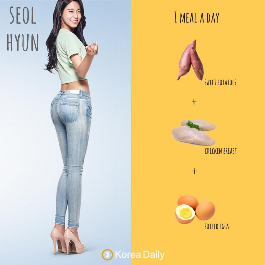 Диета На Которой Сидят Корейские Айдолы. 4 варианта диет корейских звезд (ты точно похудеешь)