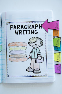 create a cover sheet and tab for paragraph writing in notebook