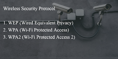 Wireless_Security_Protocols